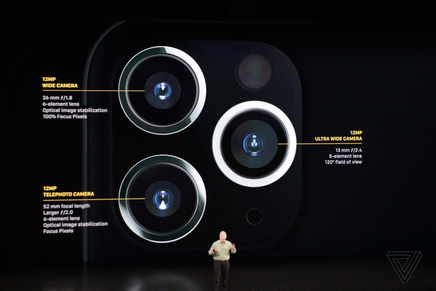 iPhone 11 Pro and iPhone 11 Pro Max: Release Date, Specs and Price
