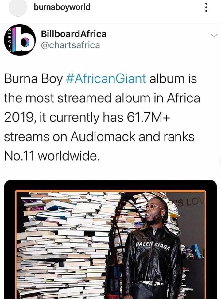 Burna Boy's 'African Giant' Album Is The Most Streamed Album In Africa In 2019, Ranked 11th Worldwide 3