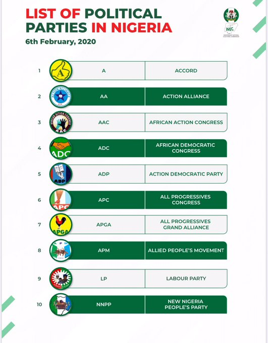 74 Political Parties Deregistered By INEC… See List Of The 18 Recognized Parties 7