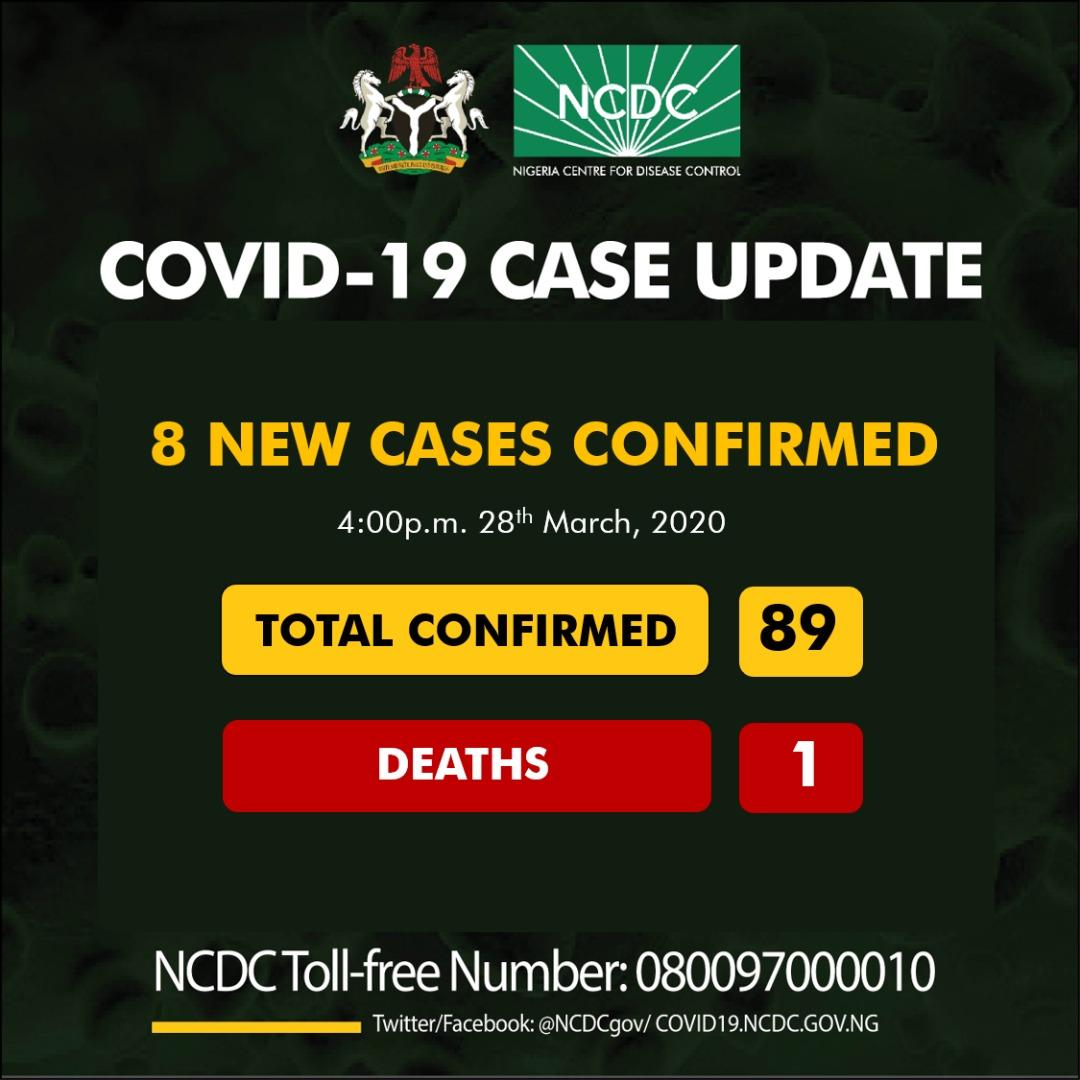 #COVID19: Nigeria's Coronavirus Cases Climbs To 89