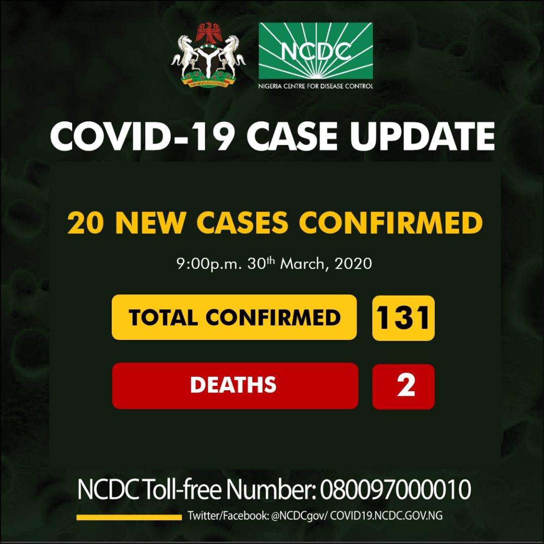 Nigeria Confirms 20 New Cases Of Coronavirus