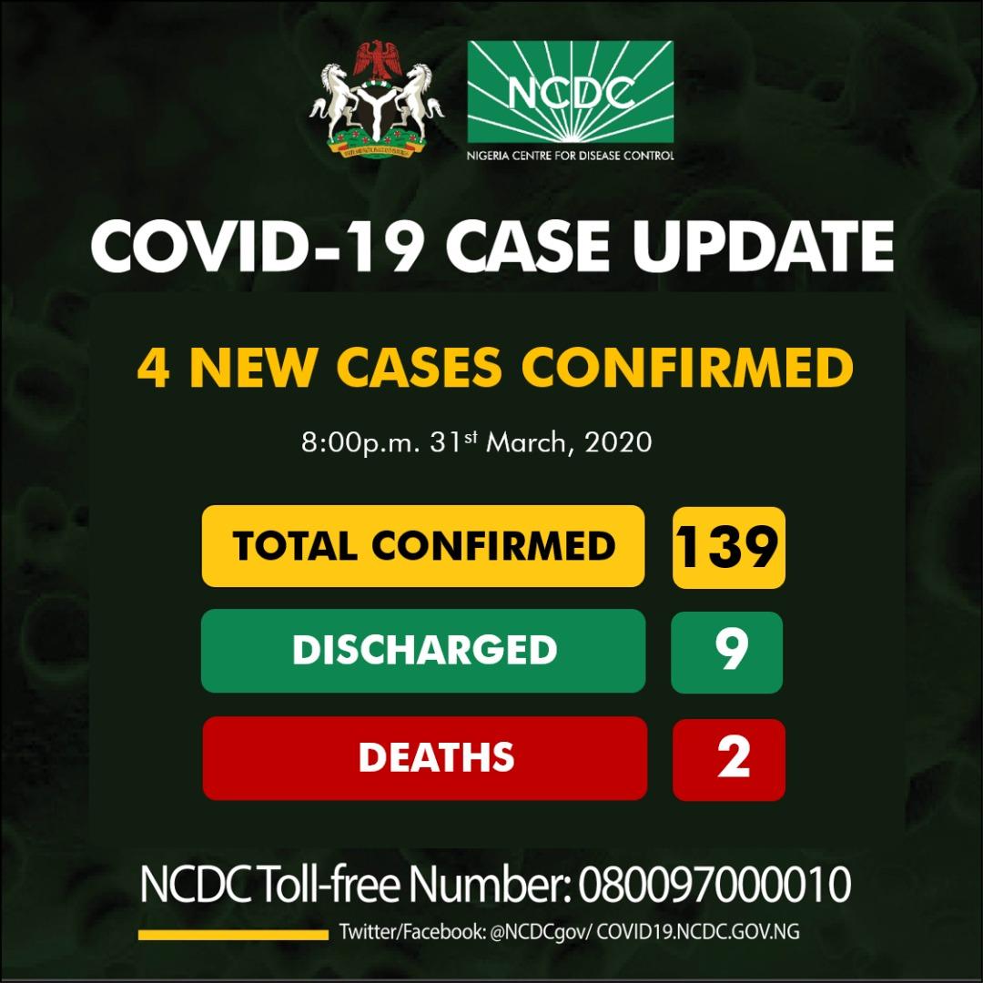 Nigeria Records Four New Cases Of Coronavirus