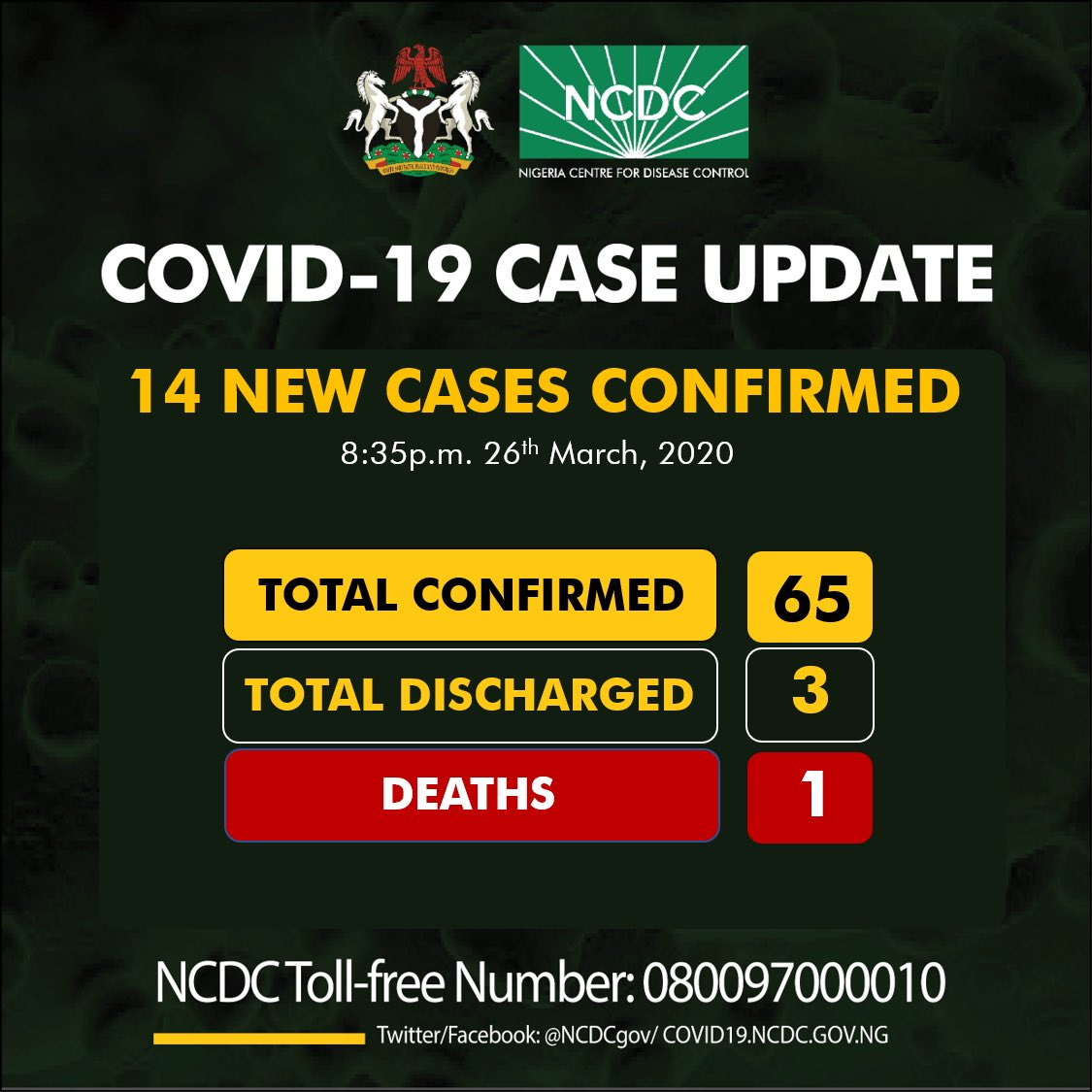Nigeria Confirms 14 New Cases Of Coronavirus... 12 In Lagos, 2 In Abuja