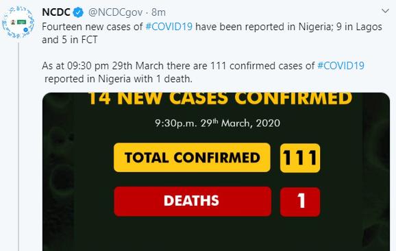 COVID19: Nigeria Confirms 14 New Cases Of Coronavirus