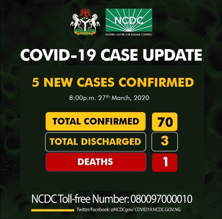 Nigeria Confirms Five New Cases Of Coronavirus