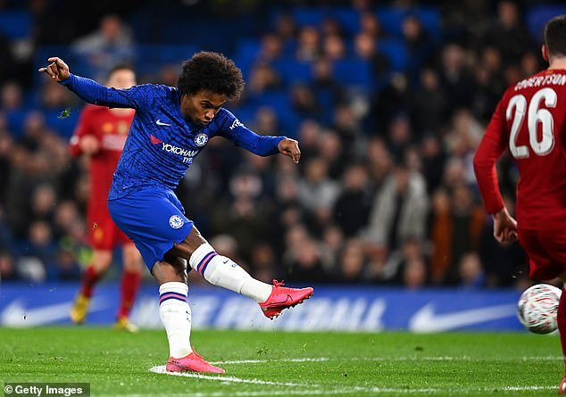 Willian Rejects Contract Offer From Chelsea