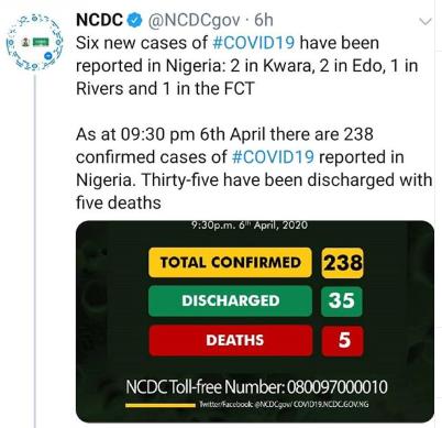 Nigeria Confirms Six New Cases Of Coronavirus In Kwara, Edo, Rivers And Abuja