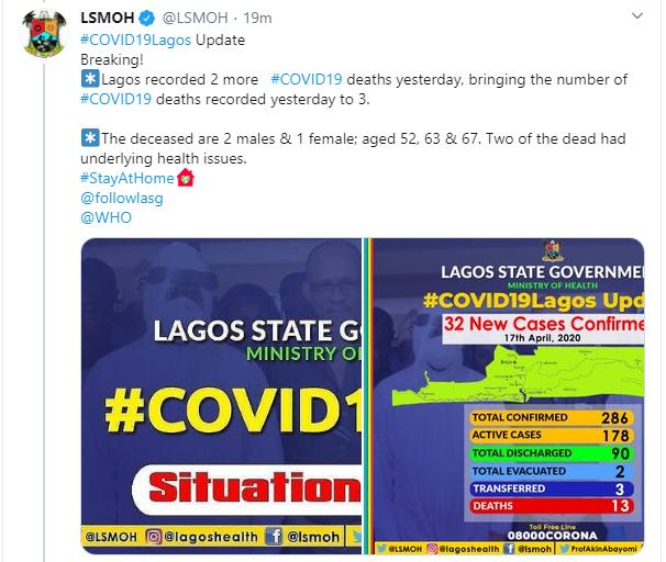 Three New Persons Die Of Coronavirus In Lagos