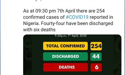 Nigeria Records 16 New Coronavirus Cases In Lagos, FCT, Oyo, Katsina, Delta