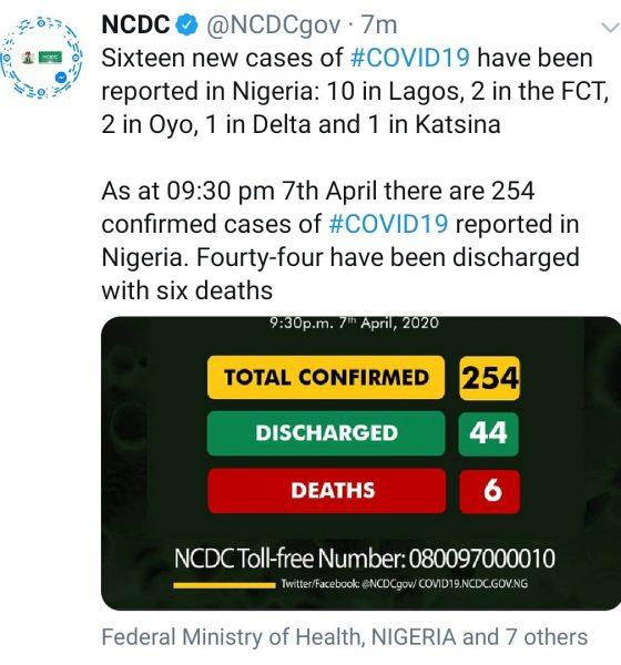 Nigeria Records 16 New Coronavirus Cases In Lagos, FCT, Oyo, Katsina, Delta