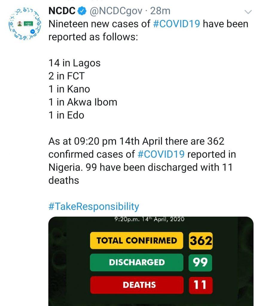 Nigeria Records 19 New Cases Of Coronavirus...Total Cases Rise To 362