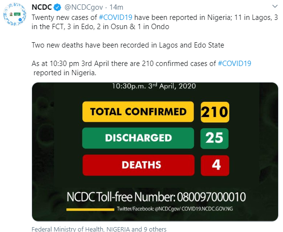 Nigeria Records Two New Coronavirus Deaths