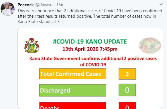 Kano State Confirms Two New Cases Of Coronavirus