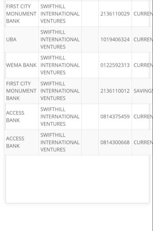 64 Bank Accounts Linked To Lagos Speaker's BVN - Sahara Reporters