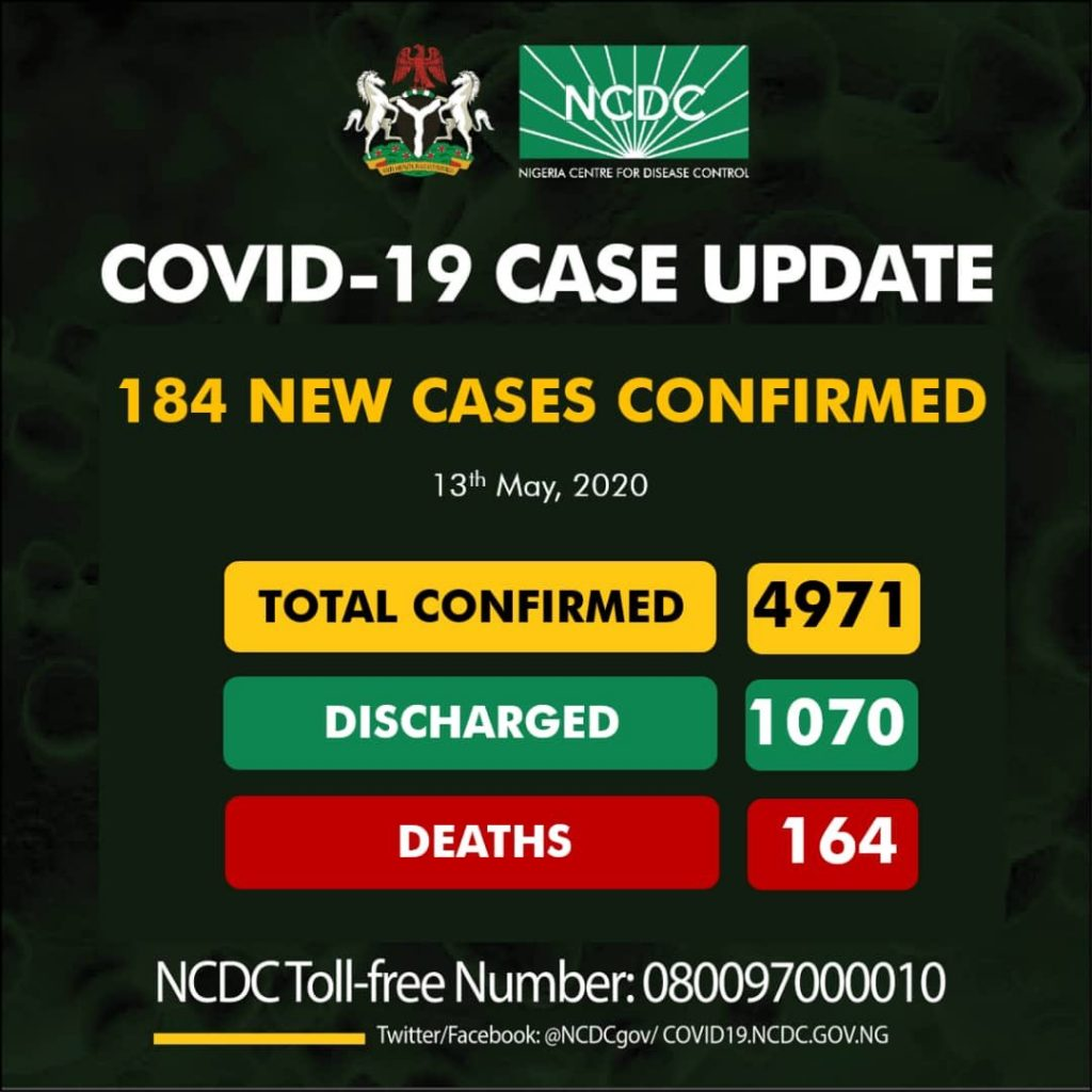 COVID-19: Nigeria Records 184 New Cases... Total Cases Rise To 4971