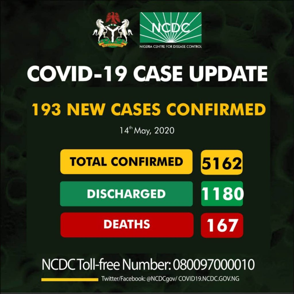 Nigeria Records 193 New Cases Of Coronavirus... Total Cases Rise To 5162
