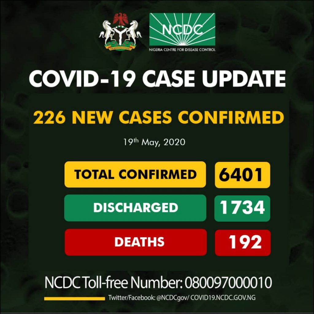 Nigeria Records 226 New Cases Of Coronavirus... Total Cases Rise To 6401