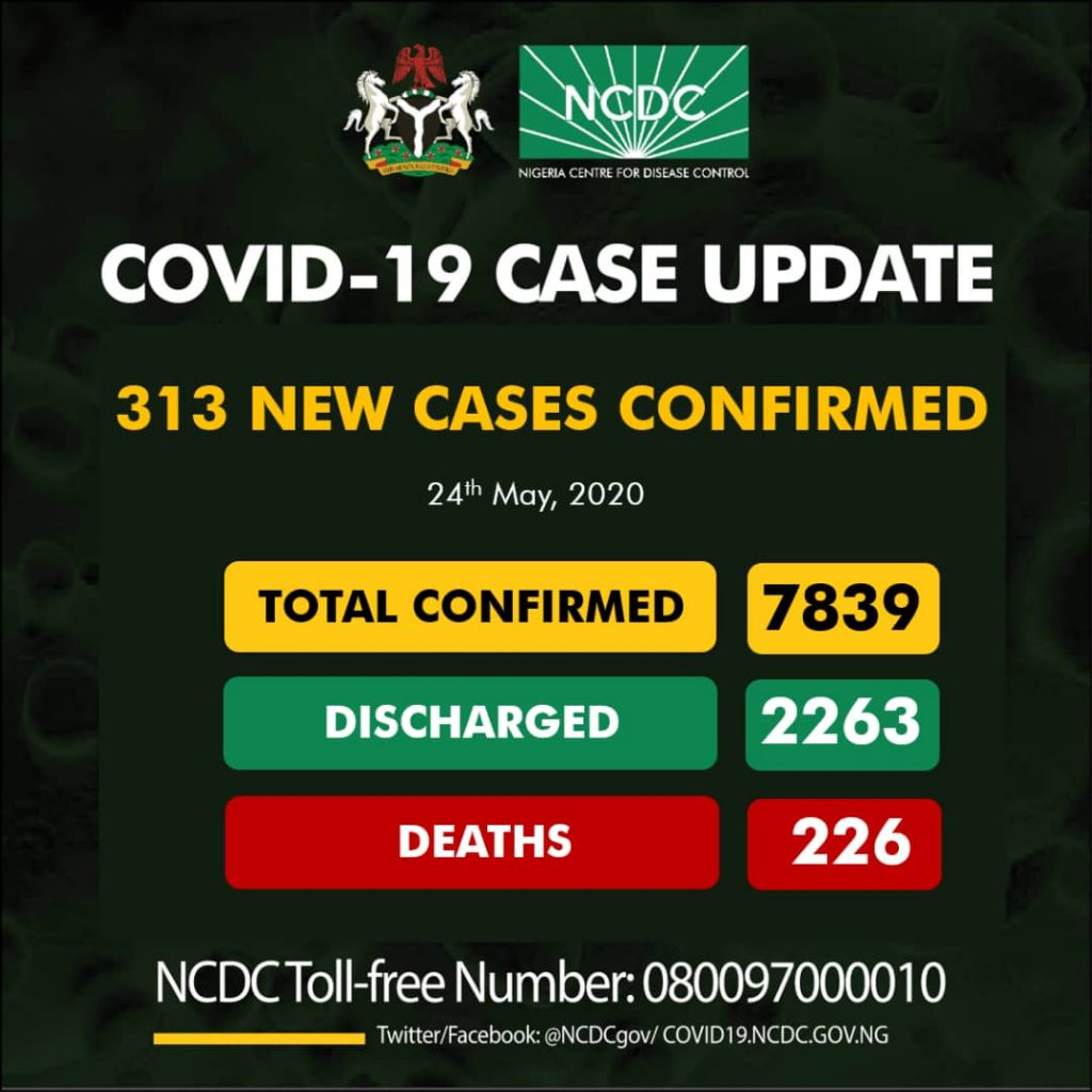 Nigeria Records 313 New Cases Of Coronavirus