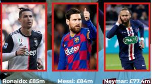 Ronaldo Highest-paid Footballer In 2020 Forbes List, Messi Ranks 2nd, Neymar 3rd 2