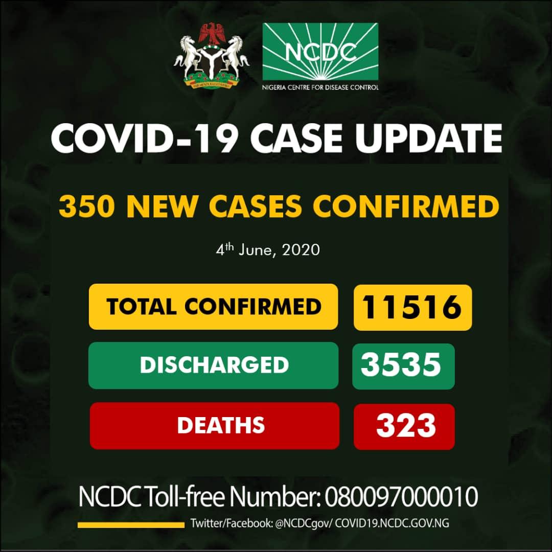 Nigeria Records 350 New Cases Of Coronavirus