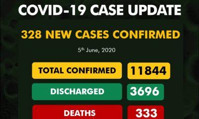 Nigeria Records 328 New Cases Of Coronavirus