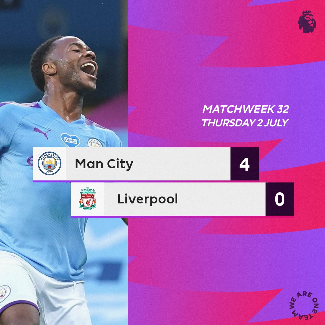 Man City 4-0 Liverpool Highlight Mp4 Download