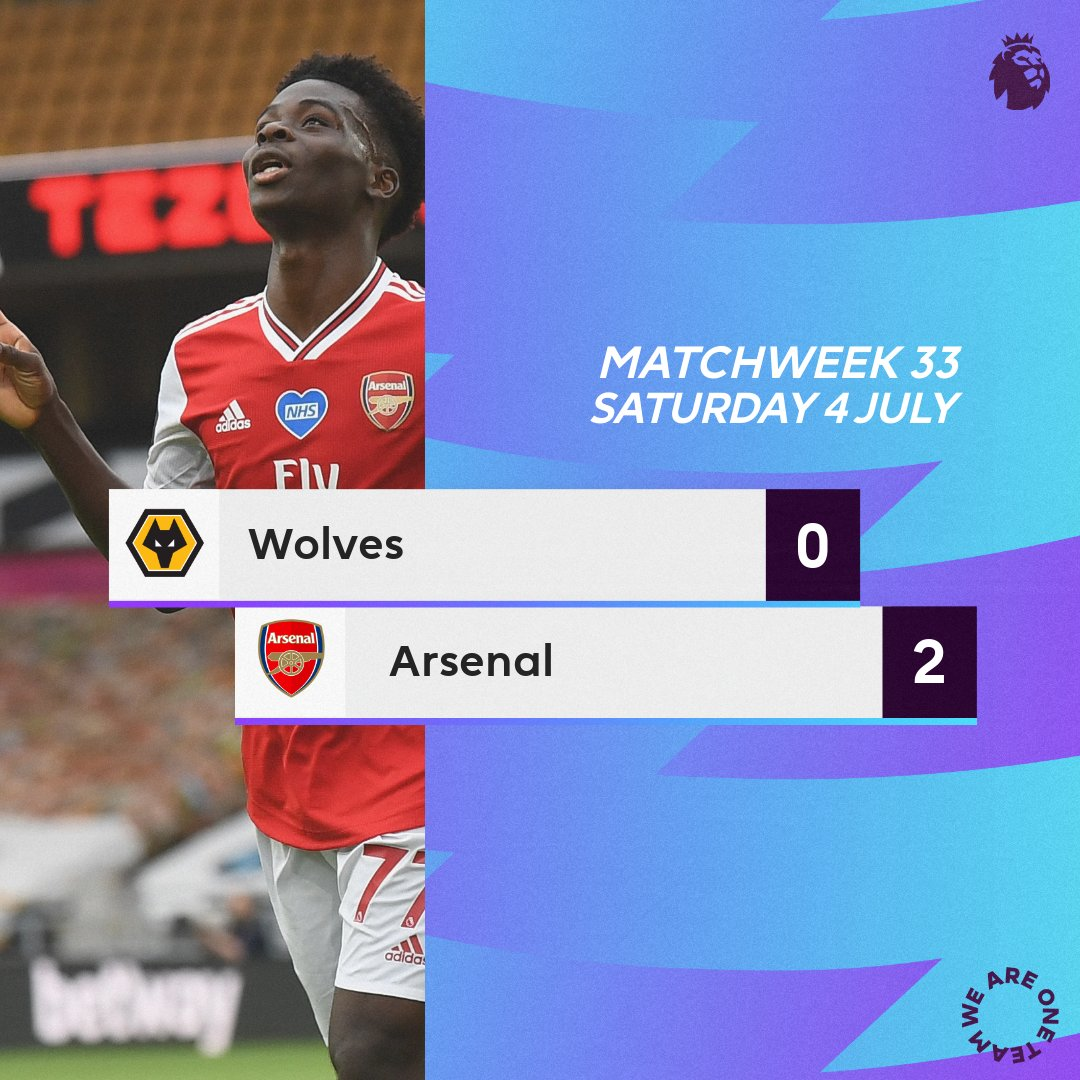 Wolves 0 – 2 Arsenal Highlight Mp4 Download