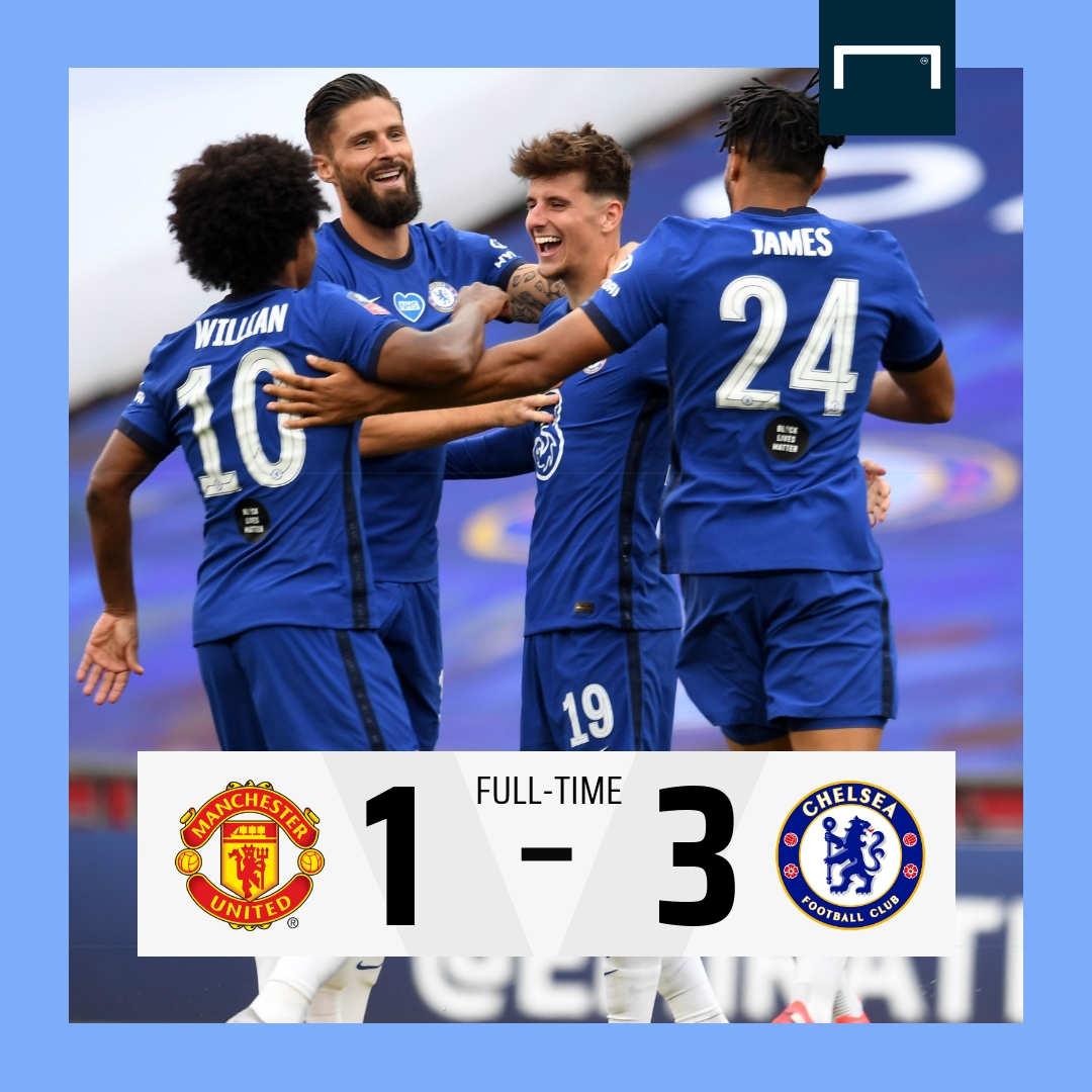VIDEO: Manchester United 1-3 Chelsea - FA Cup Highlights