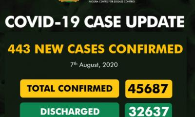 Nigeria Records 443 New Cases Of Coronavirus