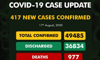 Nigeria Records 417 New Cases Of Coronavirus