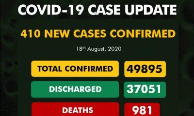 Nigeria Records 410 New Cases Of Coronavirus