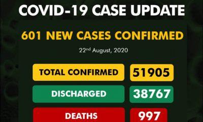 Nigeria Records 601 New Cases Of Coronavirus... Total Cases Rise To 51,905