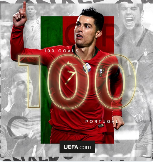 Ronaldo Becomes Second Player To Score 100 International Goals