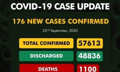 Nigeria Records 176 New Coronavirus Cases