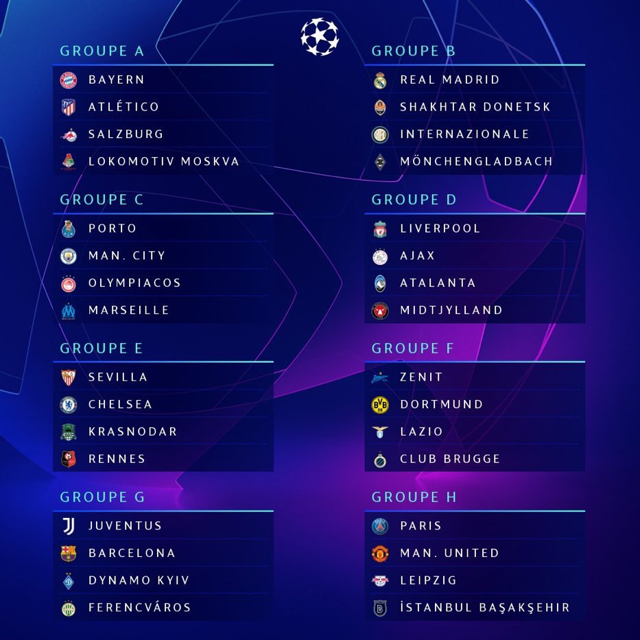 UEFA Champions League 2020/21 Full Draw