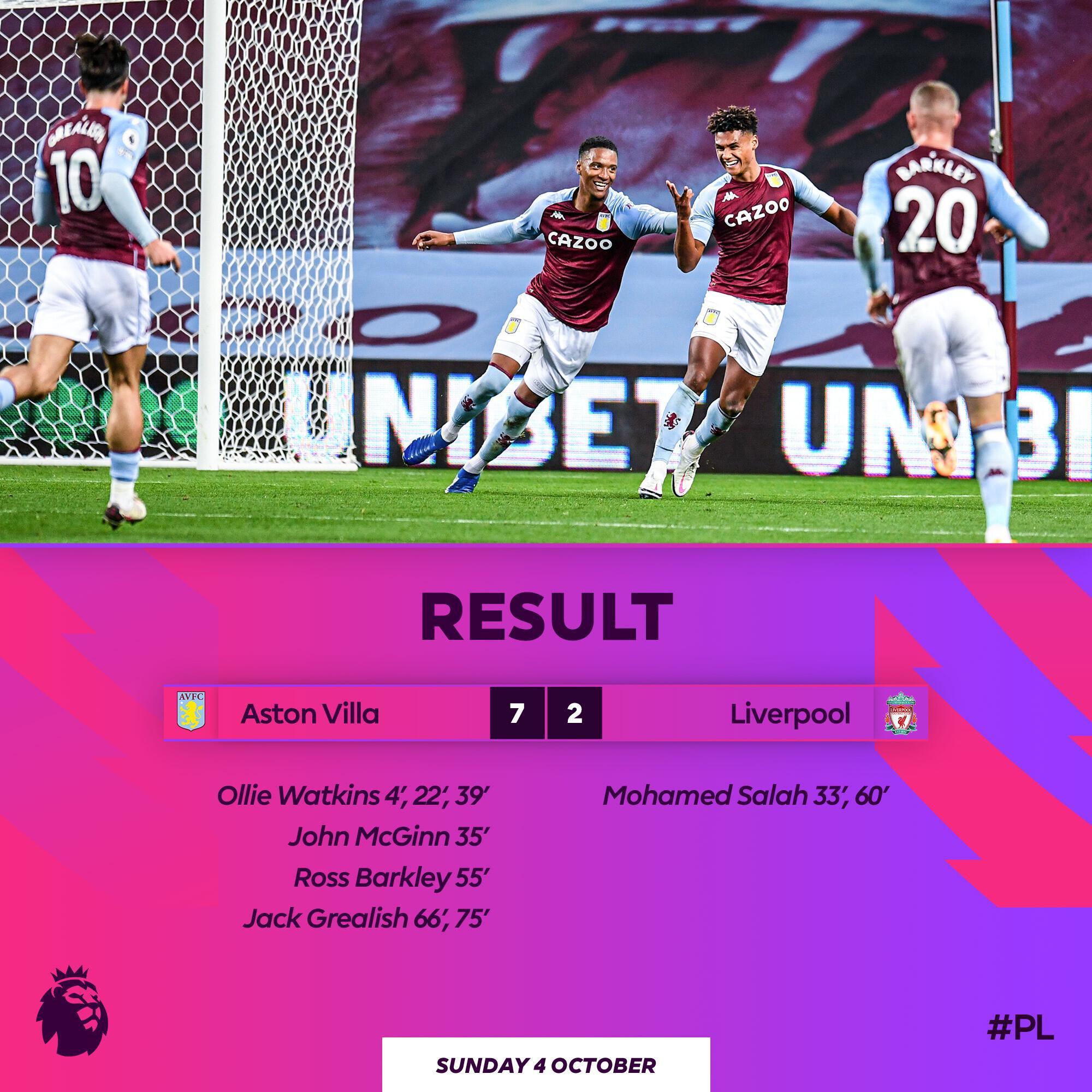 Aston Villa 7-2 Liverpool Highlight Mp4 Download